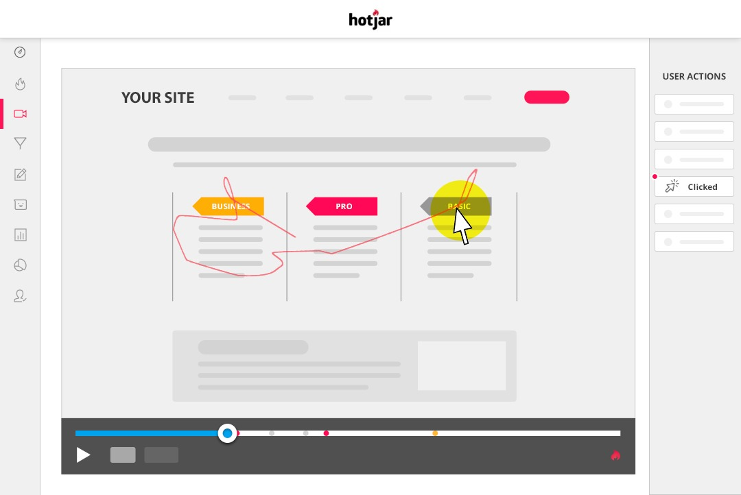 Hotjar: Website Heatmaps & Behavior Analytics Tools